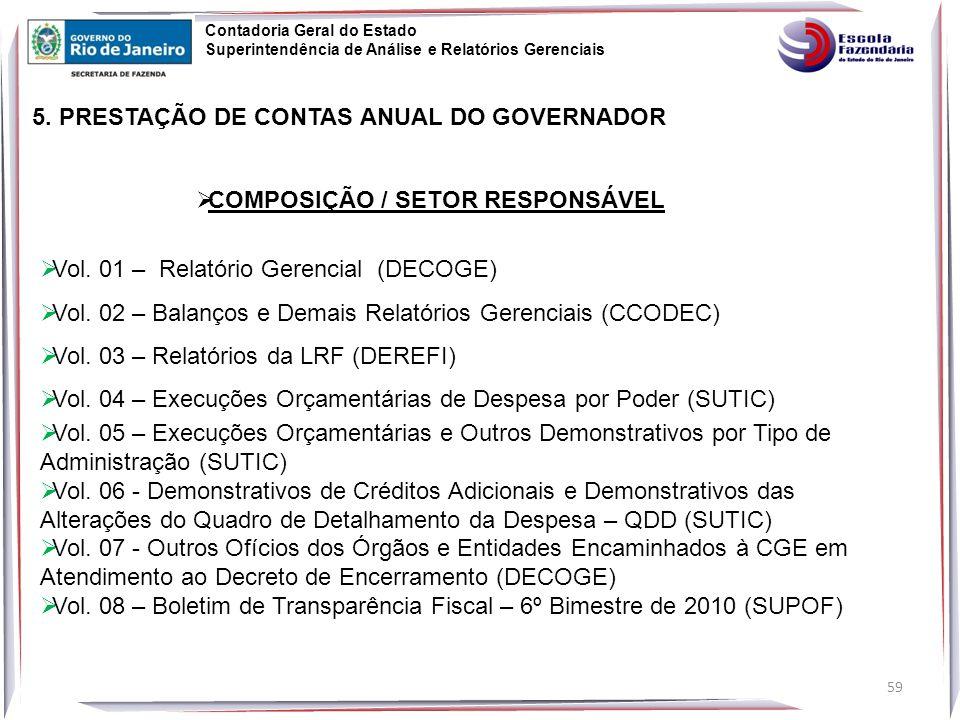 COMPOSIÇÃO / SETOR RESPONSÁVEL