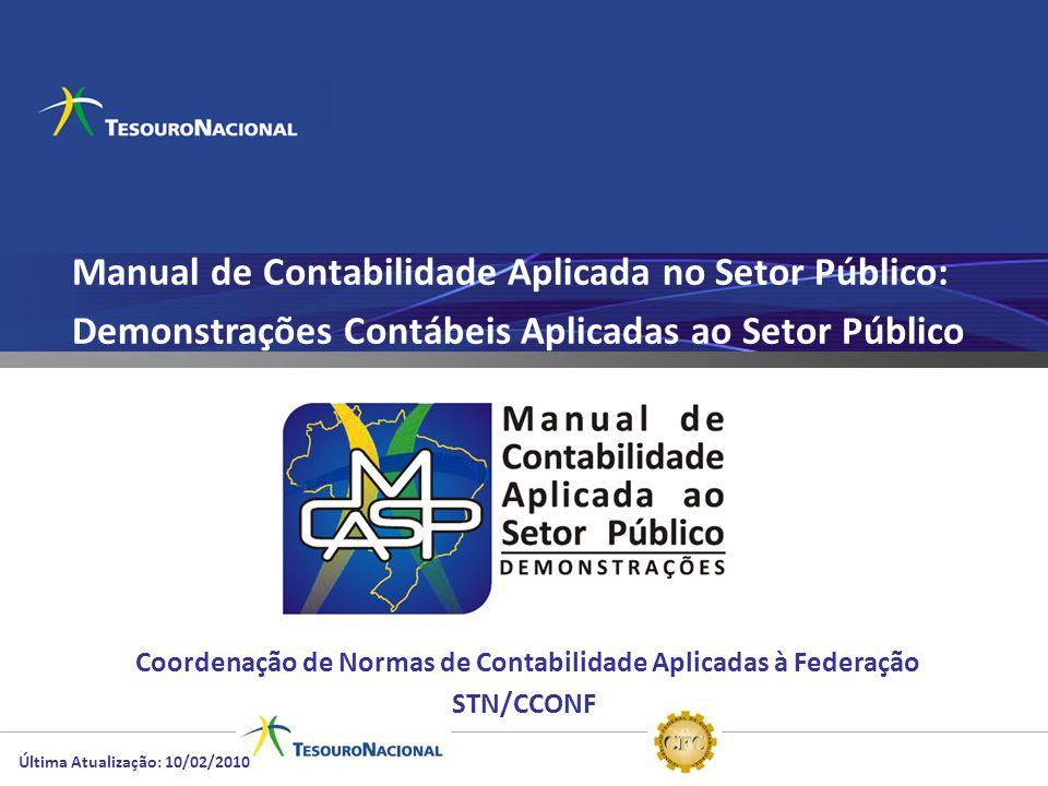 Coordenação de Normas de Contabilidade Aplicadas à Federação