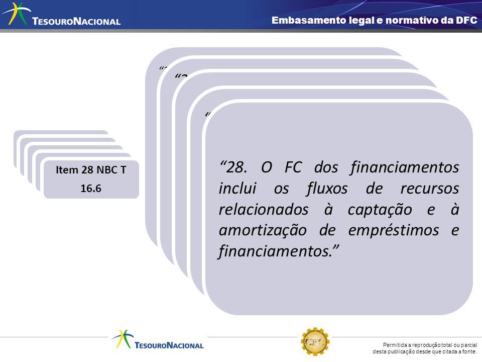 Embasamento legal e normativo da DFC