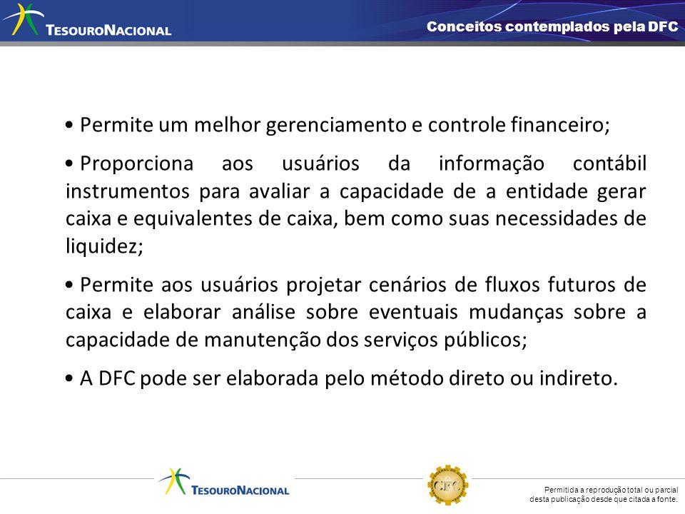 Permite um melhor gerenciamento e controle financeiro;
