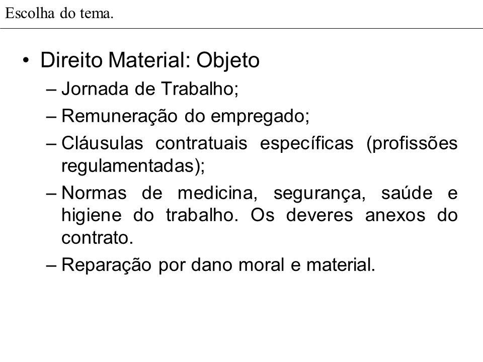 Direito Material: Objeto