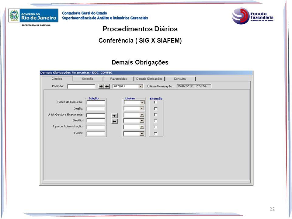 Procedimentos Diários Conferência ( SIG X SIAFEM)