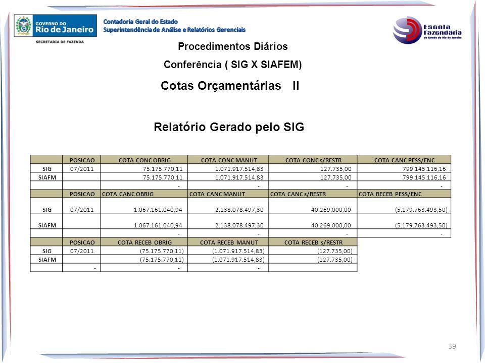 Cotas Orçamentárias II Relatório Gerado pelo SIG