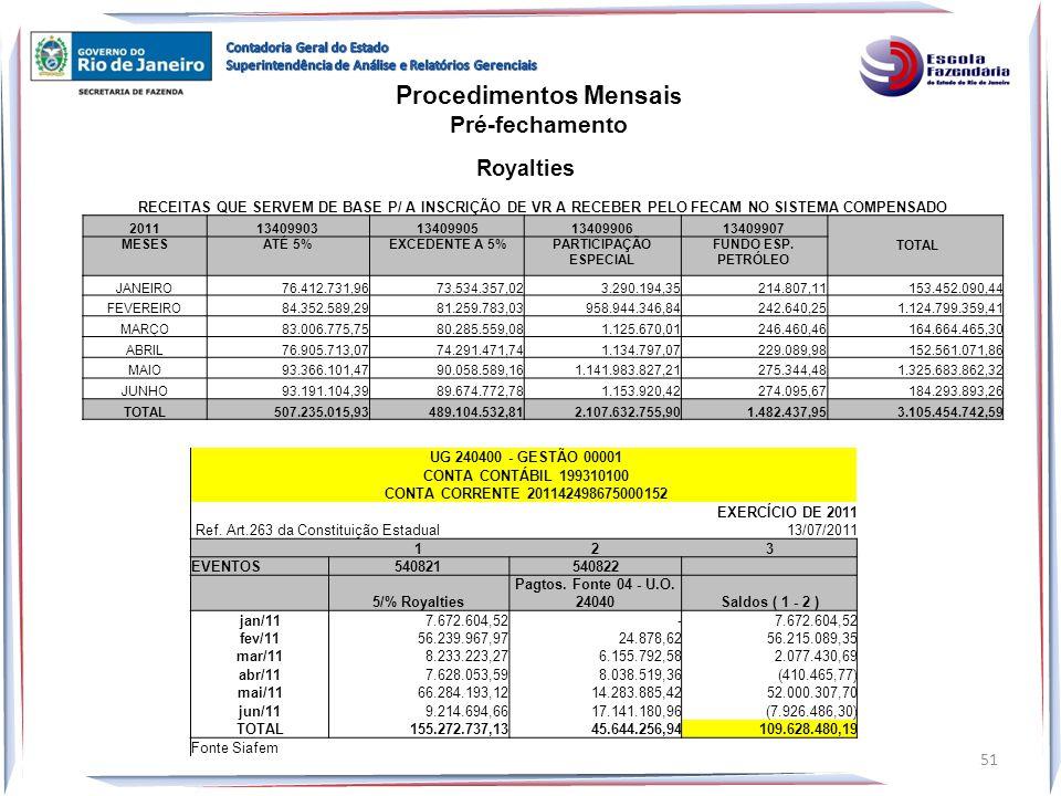 Procedimentos Mensais PARTICIPAÇÃO ESPECIAL