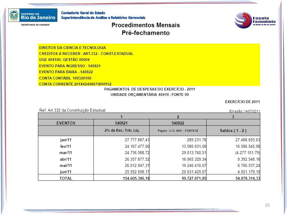 FAPERJ Pré-fechamento Procedimentos Mensais Contadoria Geral do Estado