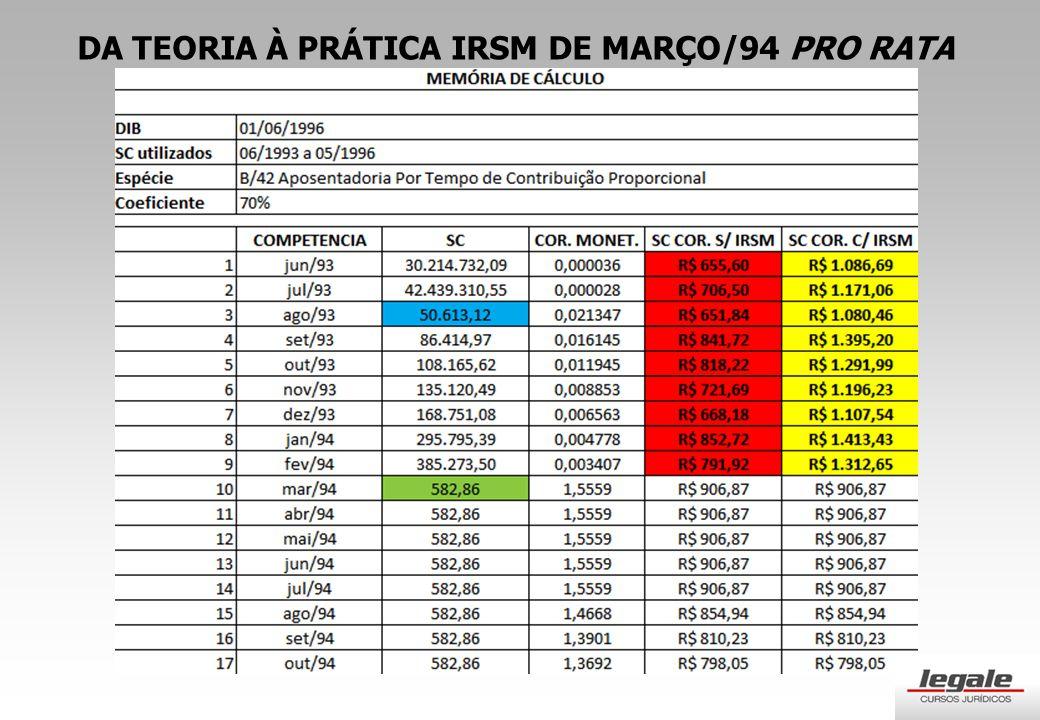 DA TEORIA À PRÁTICA IRSM DE MARÇO/94 PRO RATA