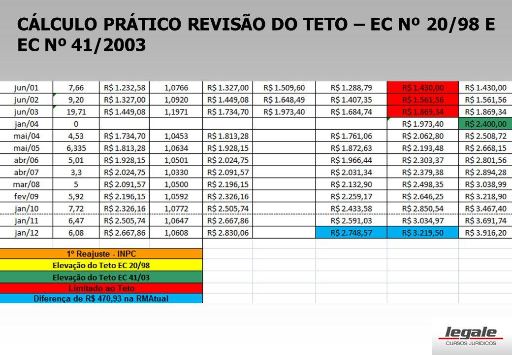 CÁLCULO PRÁTICO REVISÃO DO TETO – EC Nº 20/98 E EC Nº 41/2003