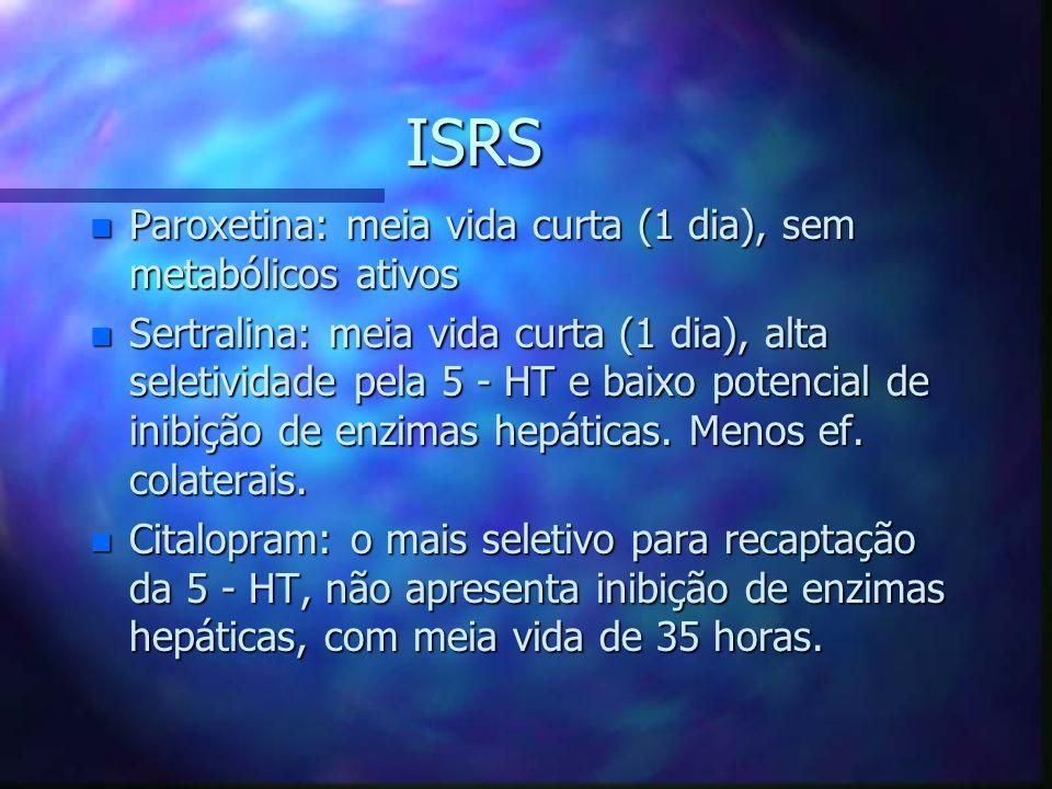 ISRS Paroxetina: meia vida curta (1 dia), sem metabólicos ativos