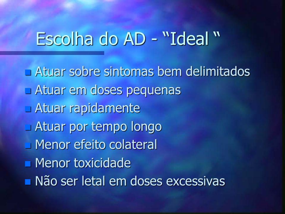Escolha do AD - Ideal Atuar sobre sintomas bem delimitados
