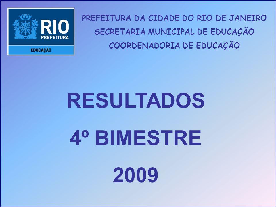 RESULTADOS 4º BIMESTRE 2009 PREFEITURA DA CIDADE DO RIO DE JANEIRO