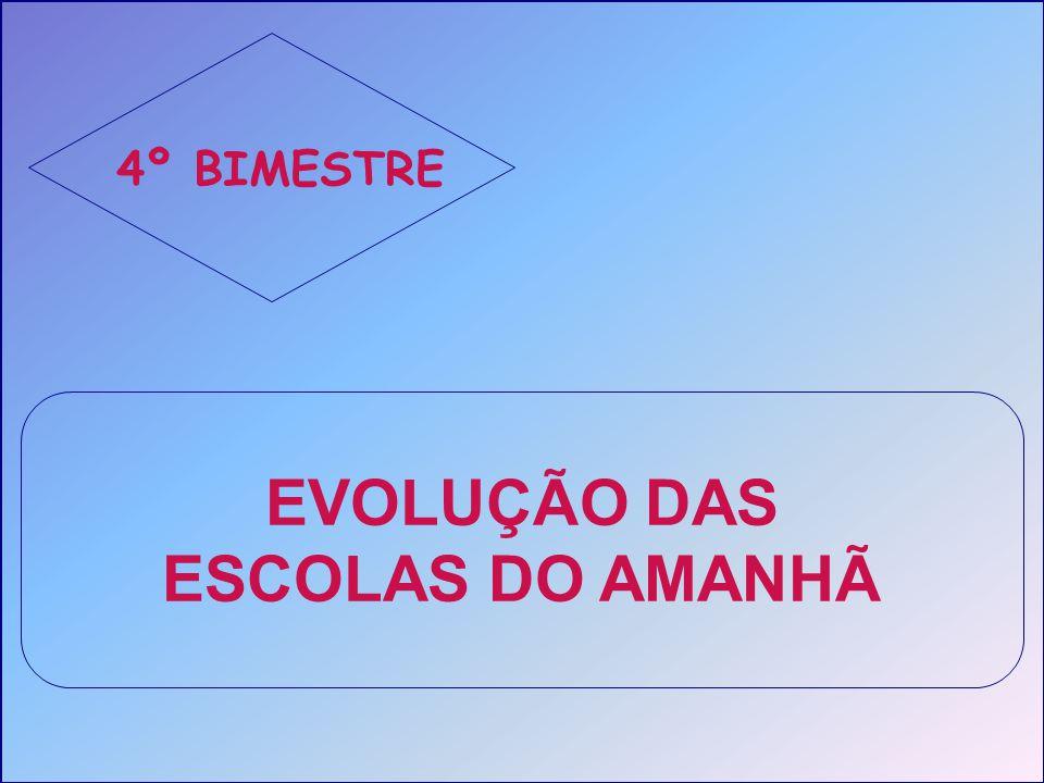 EVOLUÇÃO DAS ESCOLAS DO AMANHÃ