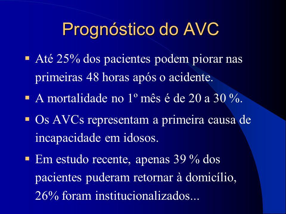 Prognóstico do AVC Até 25% dos pacientes podem piorar nas primeiras 48 horas após o acidente. A mortalidade no 1º mês é de 20 a 30 %.