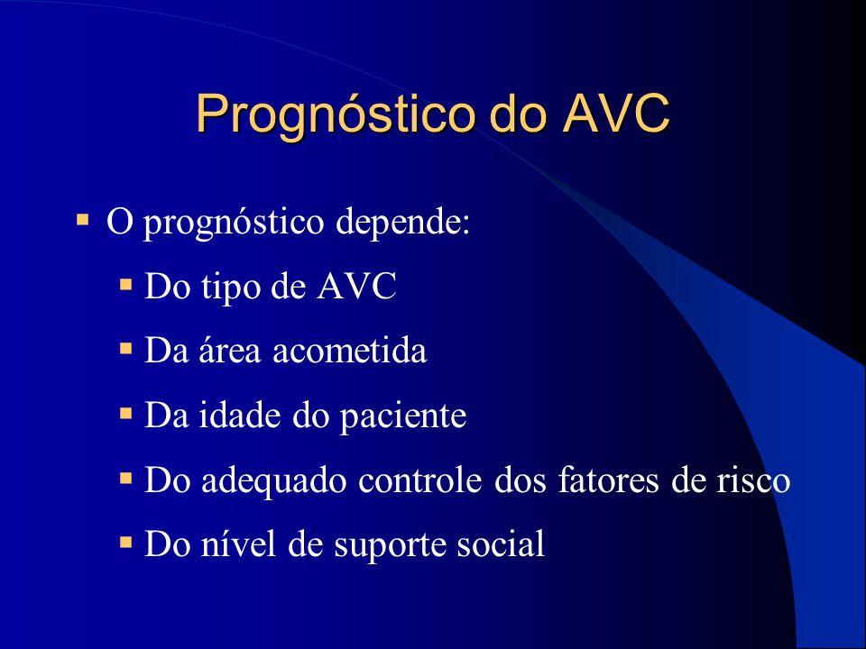 Prognóstico do AVC O prognóstico depende: Do tipo de AVC