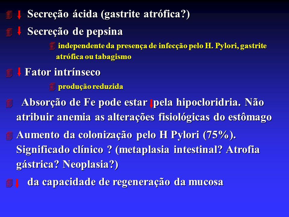 Secreção ácida (gastrite atrófica ) Secreção de pepsina