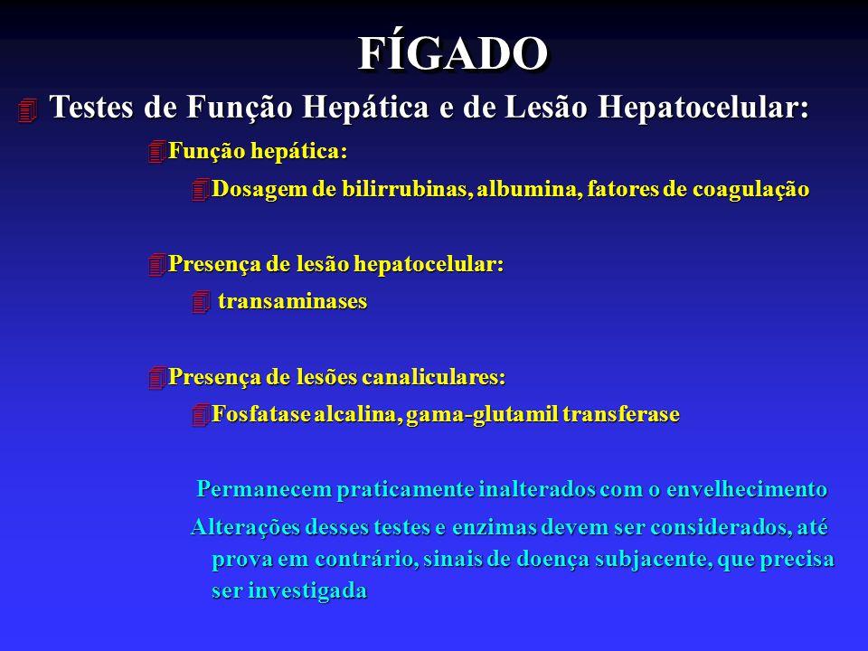 FÍGADO Testes de Função Hepática e de Lesão Hepatocelular: