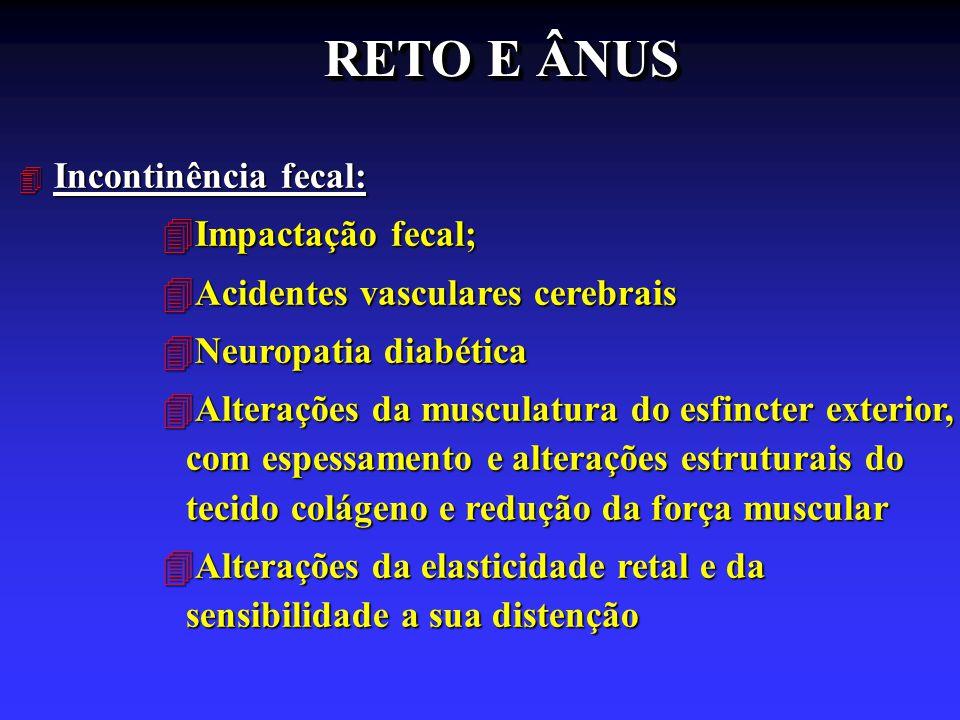 RETO E ÂNUS Incontinência fecal: Impactação fecal;
