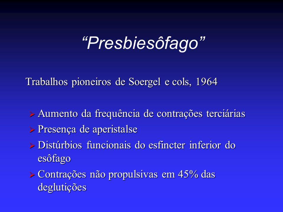 Presbiesôfago Trabalhos pioneiros de Soergel e cols, 1964