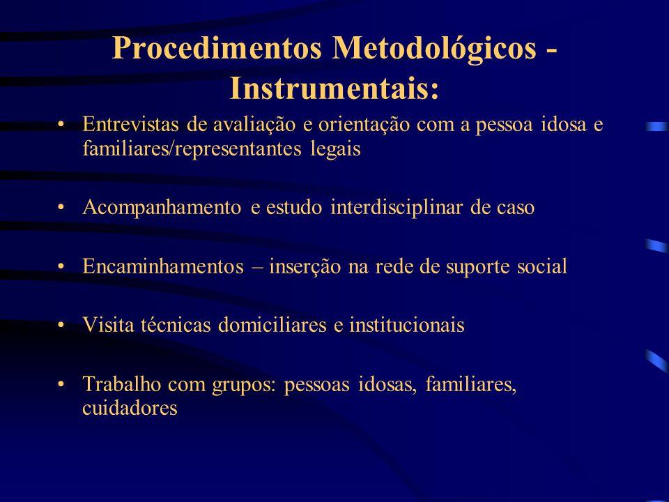 Procedimentos Metodológicos - Instrumentais: