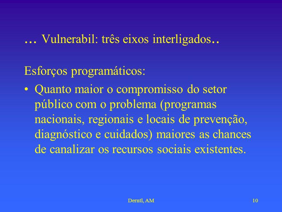 ... Vulnerabil: três eixos interligados..
