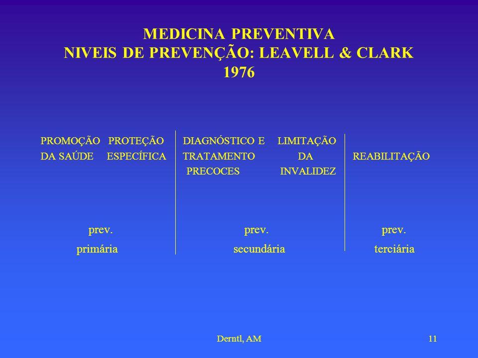MEDICINA PREVENTIVA NIVEIS DE PREVENÇÃO: LEAVELL & CLARK 1976