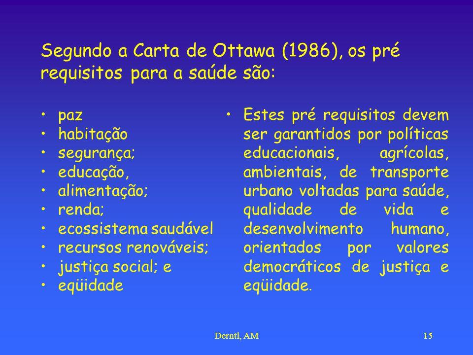 Segundo a Carta de Ottawa (1986), os pré requisitos para a saúde são: