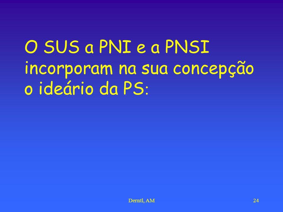 O SUS a PNI e a PNSI incorporam na sua concepção o ideário da PS: