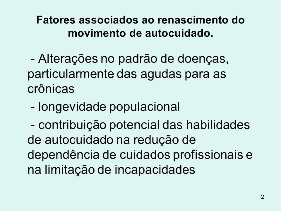 Fatores associados ao renascimento do movimento de autocuidado.