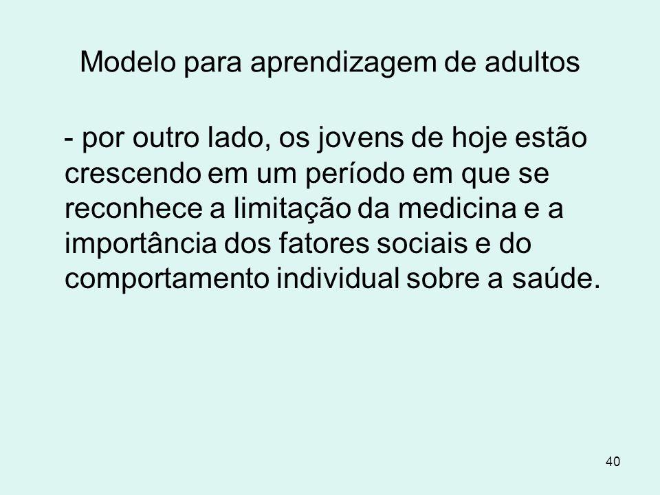 Modelo para aprendizagem de adultos