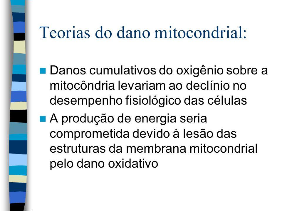 Teorias do dano mitocondrial: