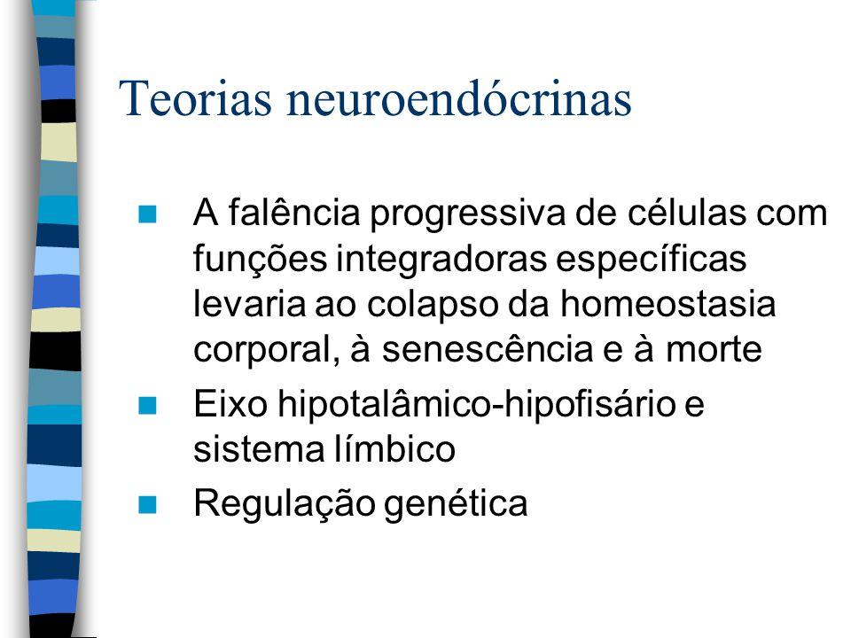 Teorias neuroendócrinas