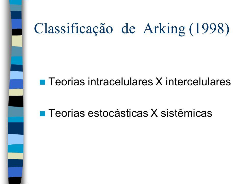 Classificação de Arking (1998)