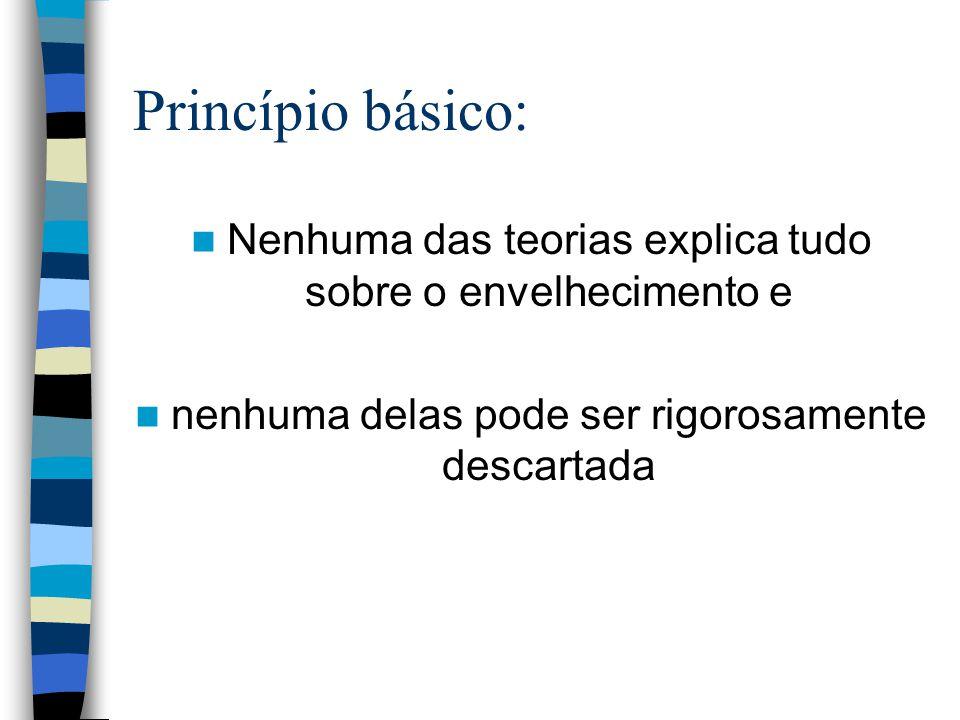 Princípio básico: Nenhuma das teorias explica tudo sobre o envelhecimento e.