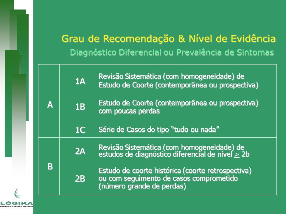 Grau de Recomendação & Nível de Evidência