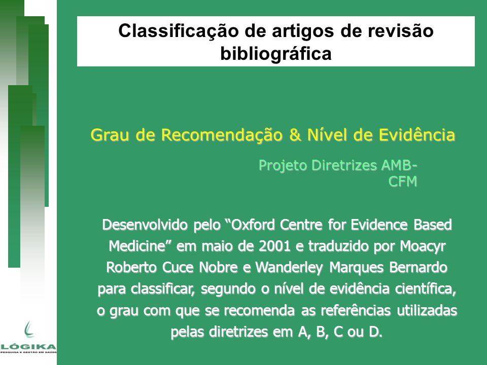 Classificação de artigos de revisão bibliográfica