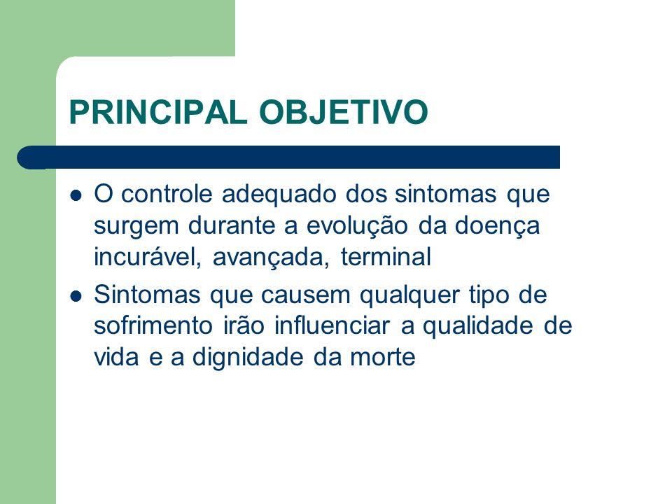PRINCIPAL OBJETIVO O controle adequado dos sintomas que surgem durante a evolução da doença incurável, avançada, terminal.