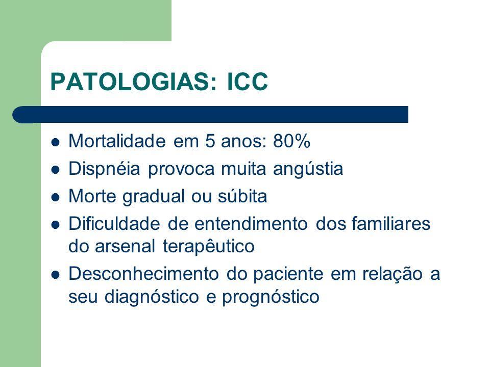 PATOLOGIAS: ICC Mortalidade em 5 anos: 80%