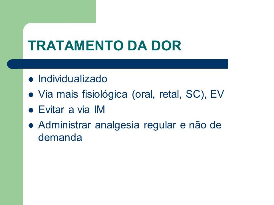 TRATAMENTO DA DOR Individualizado
