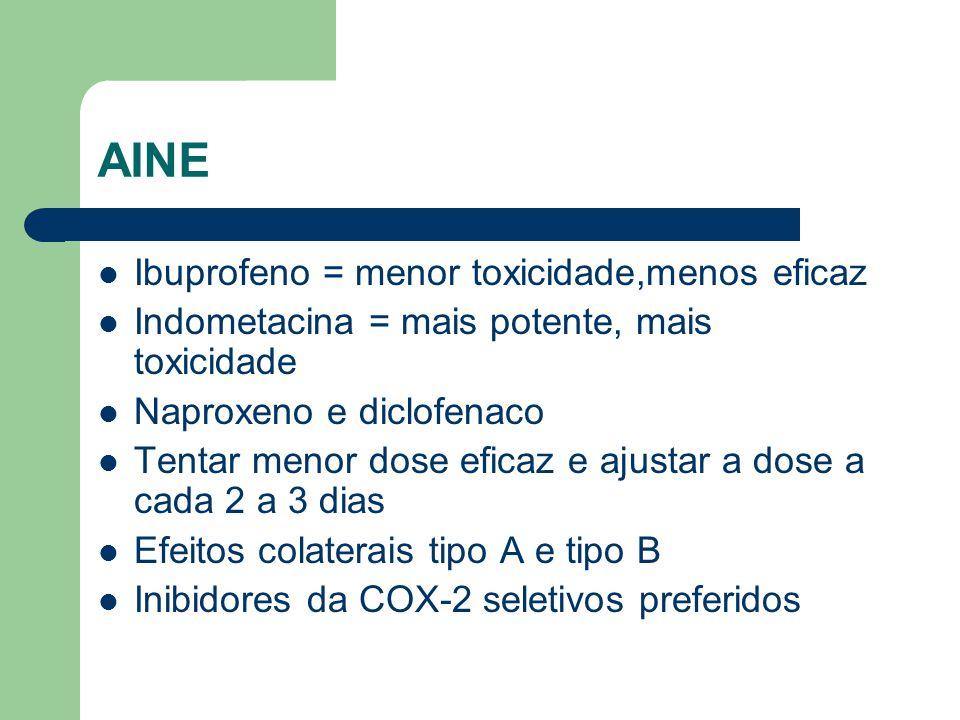 AINE Ibuprofeno = menor toxicidade,menos eficaz