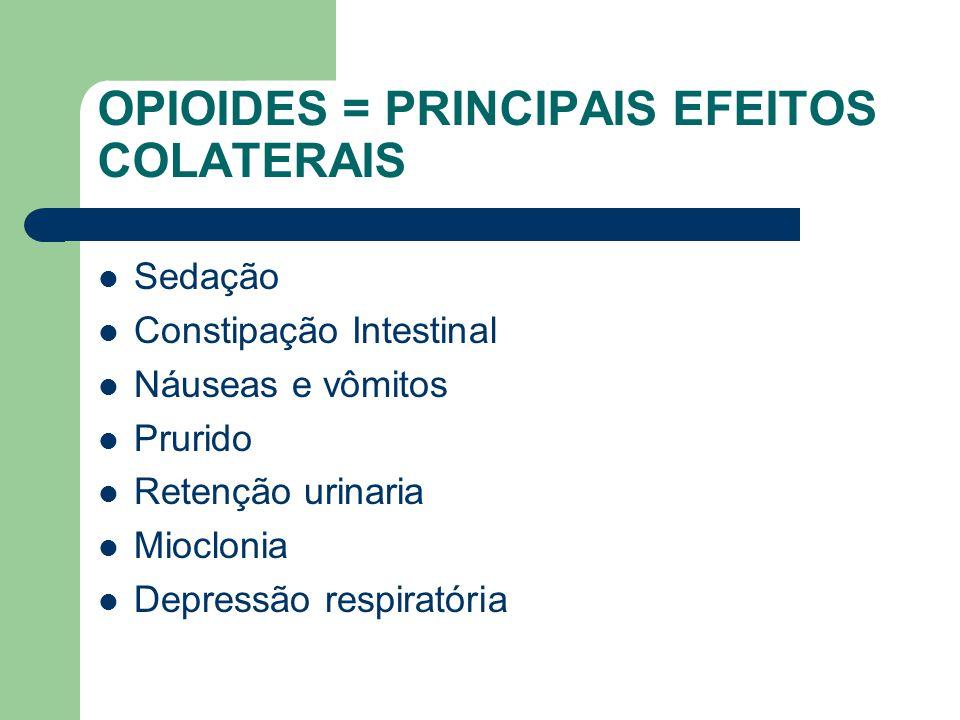 OPIOIDES = PRINCIPAIS EFEITOS COLATERAIS