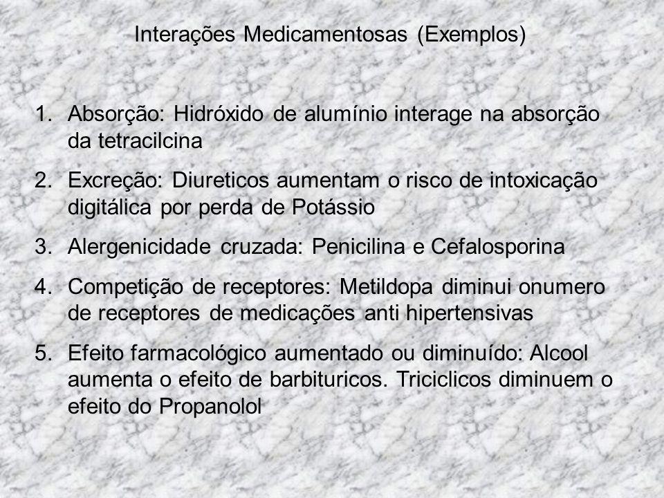 Interações Medicamentosas (Exemplos)