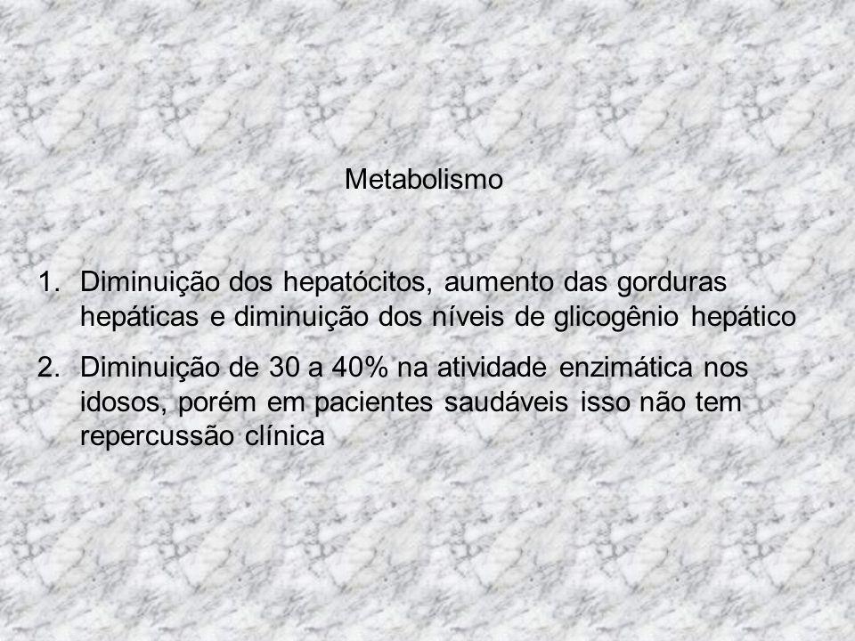 Metabolismo Diminuição dos hepatócitos, aumento das gorduras hepáticas e diminuição dos níveis de glicogênio hepático.