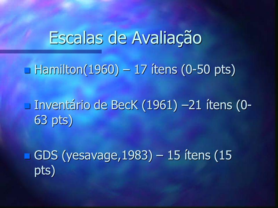 Escalas de Avaliação Hamilton(1960) – 17 ítens (0-50 pts)