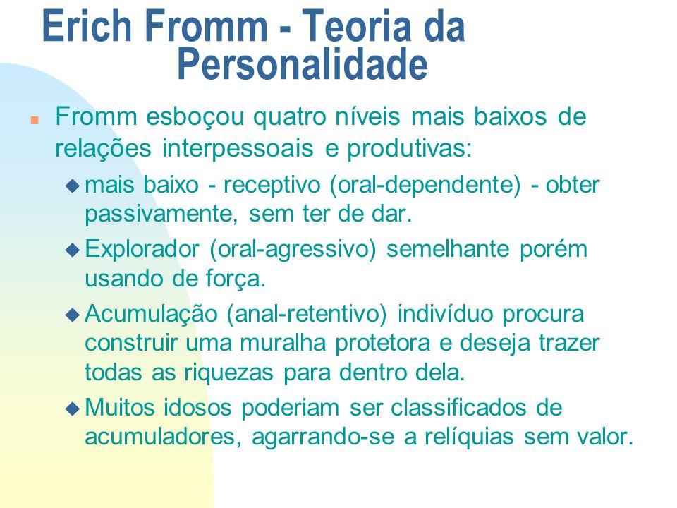Erich Fromm - Teoria da Personalidade