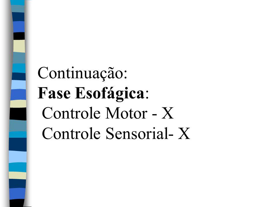 Continuação: Fase Esofágica: Controle Motor - X Controle Sensorial- X