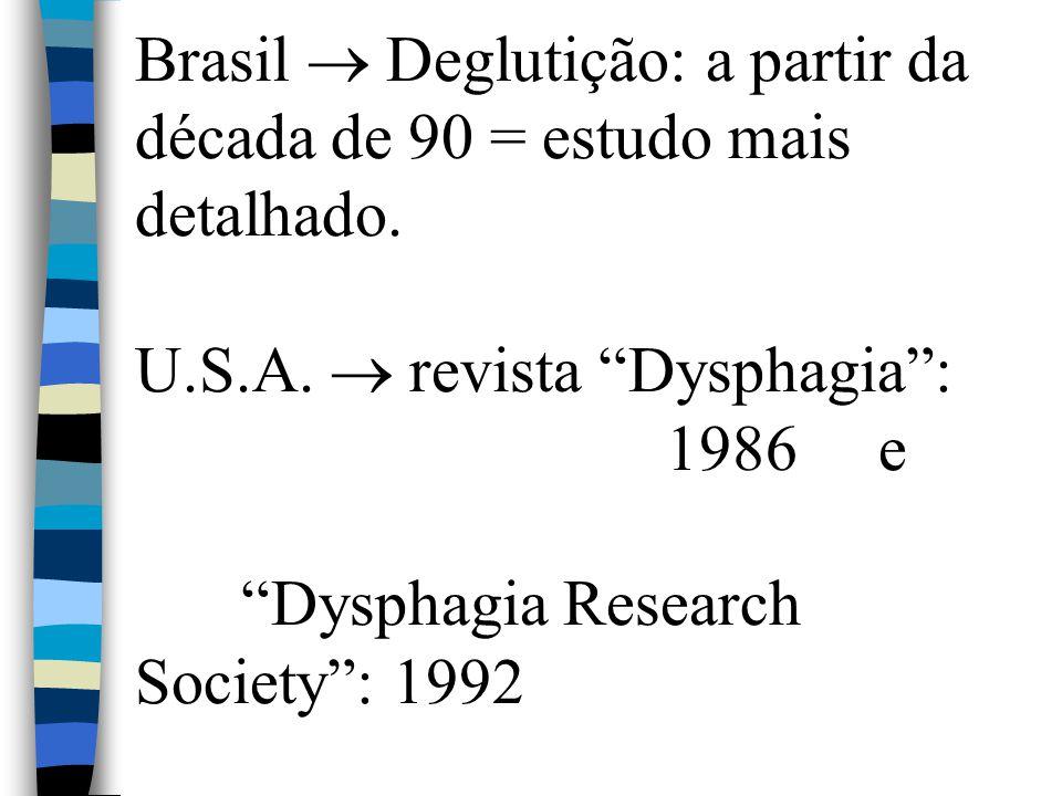 Brasil  Deglutição: a partir da década de 90 = estudo mais detalhado