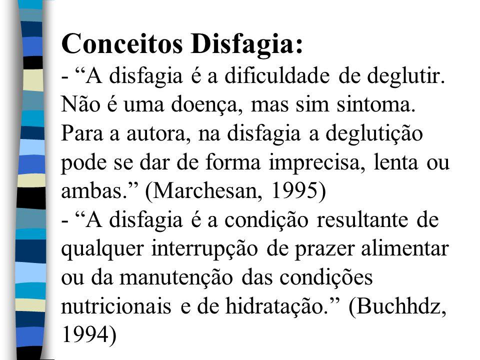 Conceitos Disfagia: - A disfagia é a dificuldade de deglutir