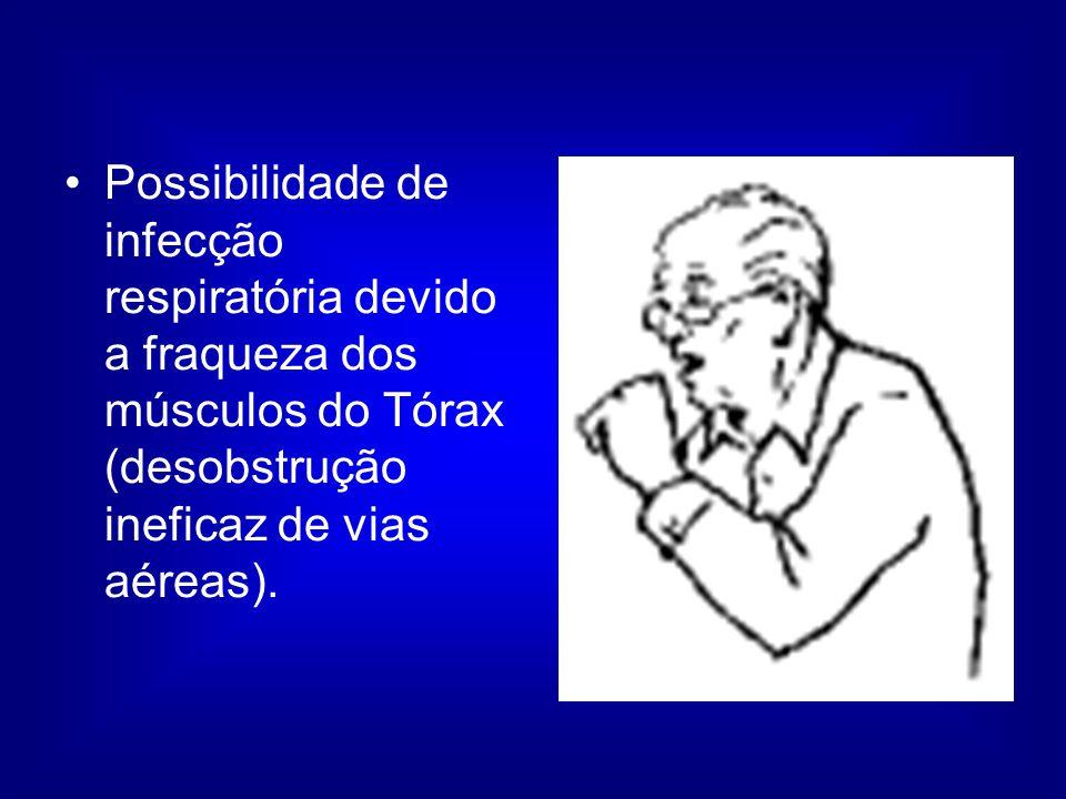 Possibilidade de infecção respiratória devido a fraqueza dos músculos do Tórax (desobstrução ineficaz de vias aéreas).
