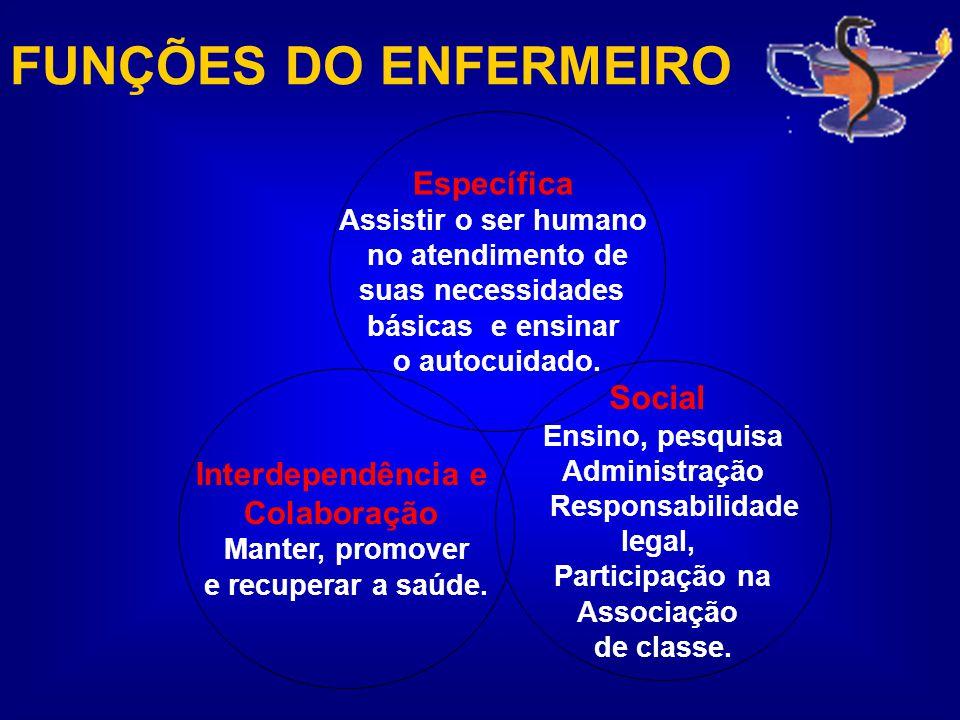 FUNÇÕES DO ENFERMEIRO Social Específica Interdependência e Colaboração