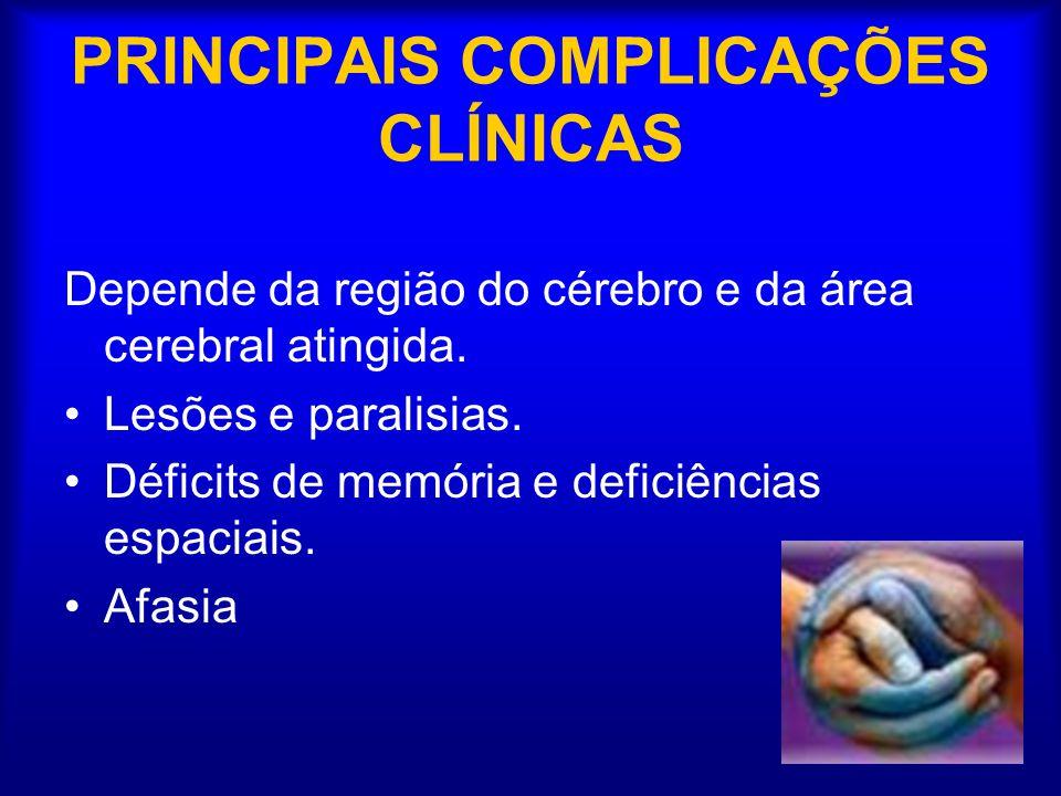 PRINCIPAIS COMPLICAÇÕES CLÍNICAS