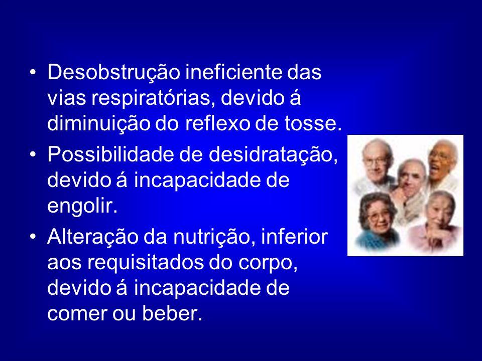 Desobstrução ineficiente das vias respiratórias, devido á diminuição do reflexo de tosse.